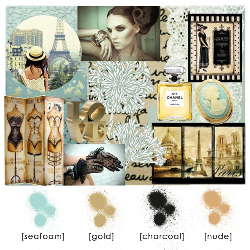 Inspiration Board Parisian Vintage Glamour